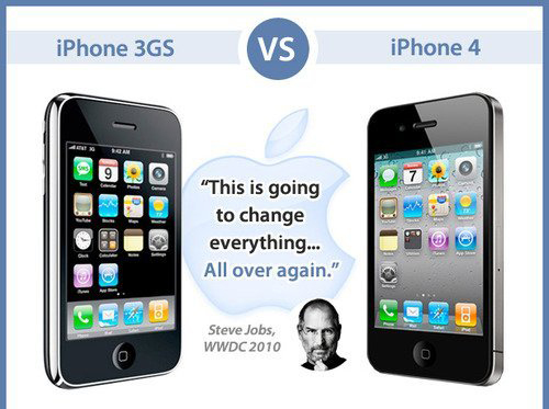 iphone3 vs nieuwe iphone4